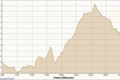 geschwindigkeit-marathona-athen-08-11-2009-hohe-distanz